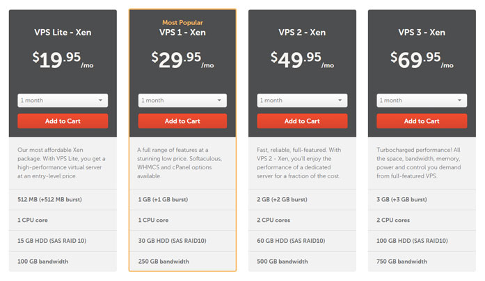 Namecheap VPS Hosting Plans