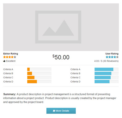 Best Review WordPress Plugin